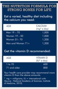 nutrition formula